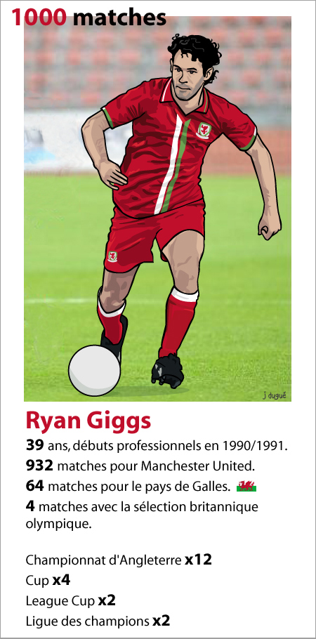 ryan giggs 1000 matches